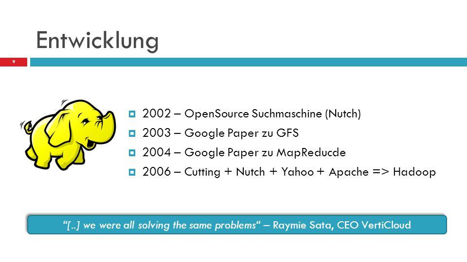 Entwicklung 2002 – OpenSource Suchmaschine (Nutch)