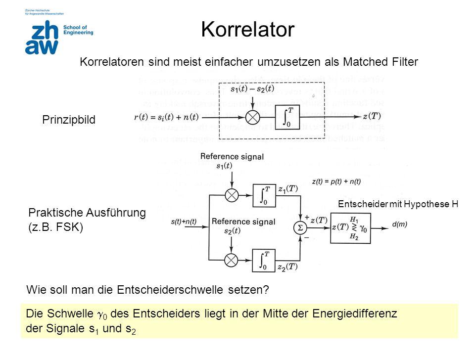 Korrelator Korrelatoren sind meist einfacher umzusetzen als Matched Filter. Prinzipbild. Entscheider mit Hypothese H.