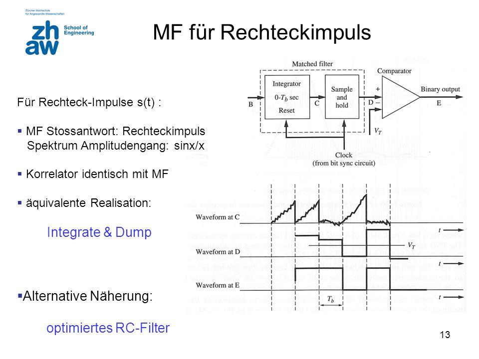 MF für Rechteckimpuls Alternative Näherung: optimiertes RC-Filter