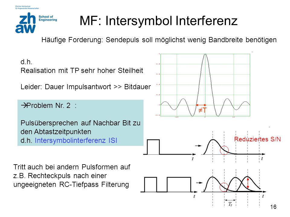 MF: Intersymbol Interferenz