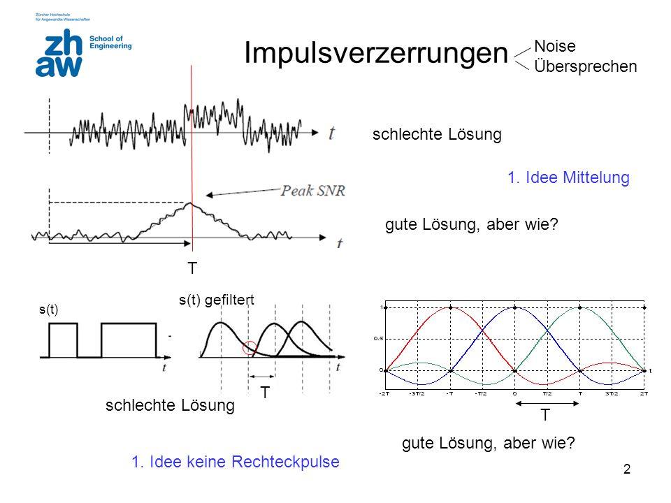Impulsverzerrungen Noise Übersprechen schlechte Lösung