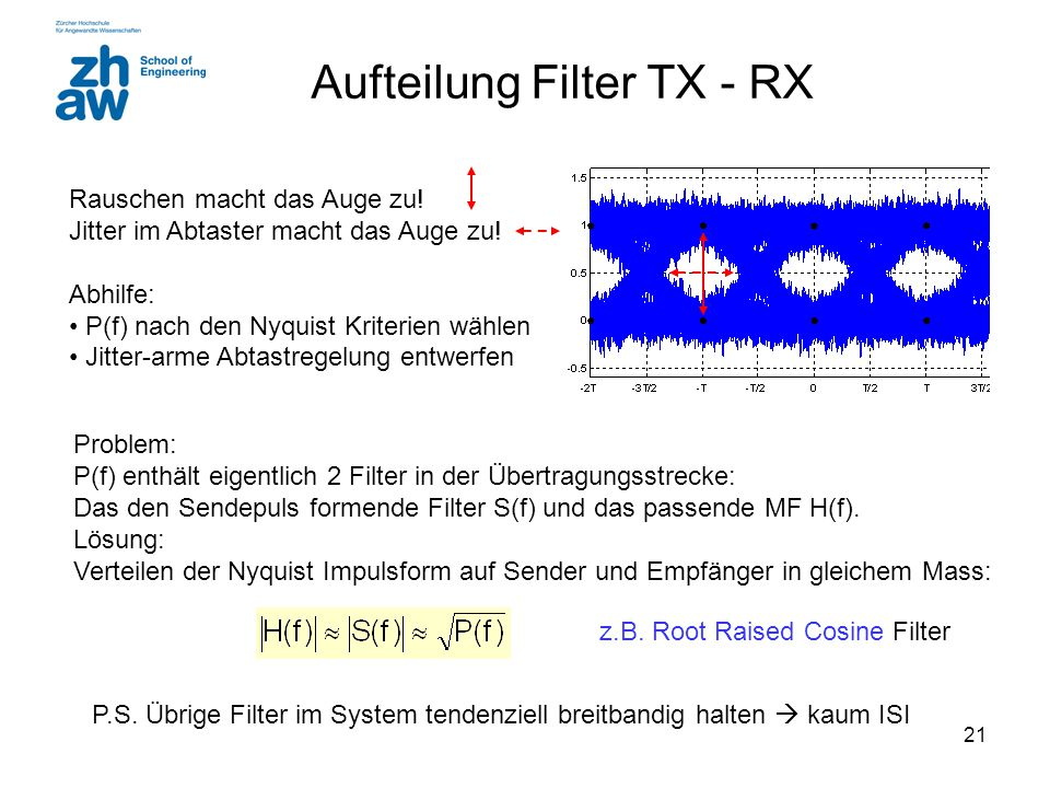 Aufteilung Filter TX - RX