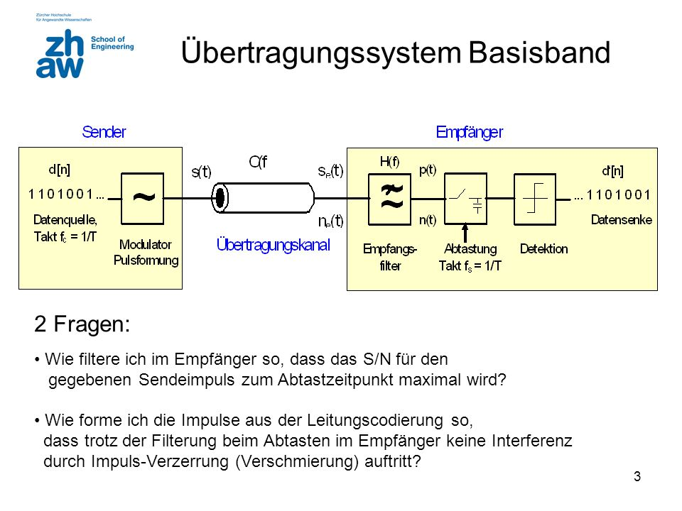 Übertragungssystem Basisband