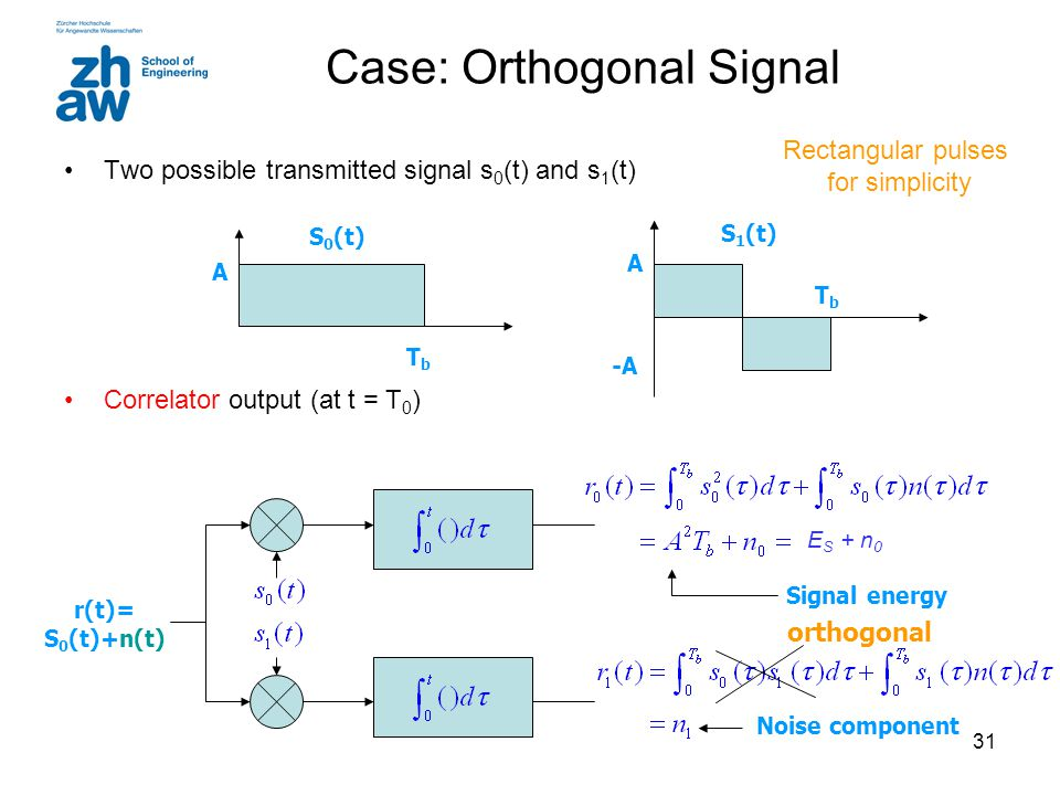 Case: Orthogonal Signal