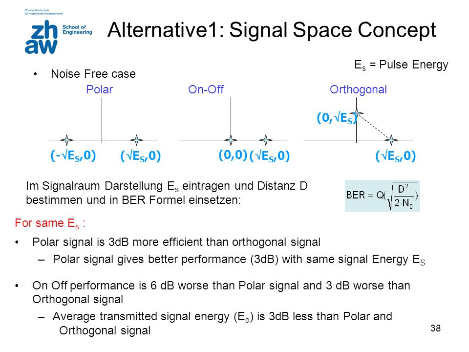 Alternative1: Signal Space Concept