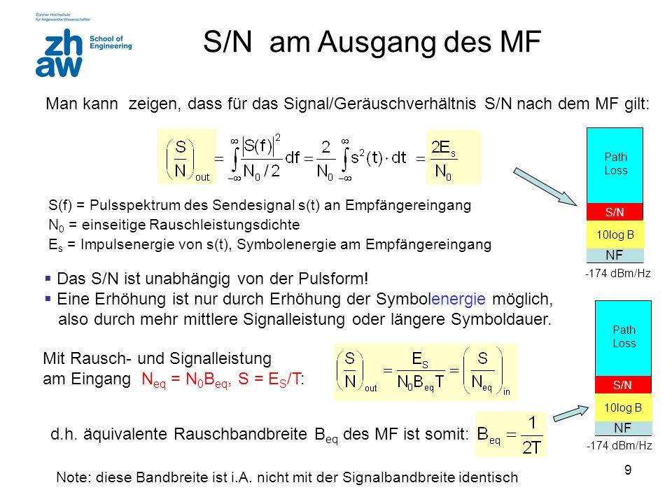 S/N am Ausgang des MF Man kann zeigen, dass für das Signal/Geräuschverhältnis S/N nach dem MF gilt: