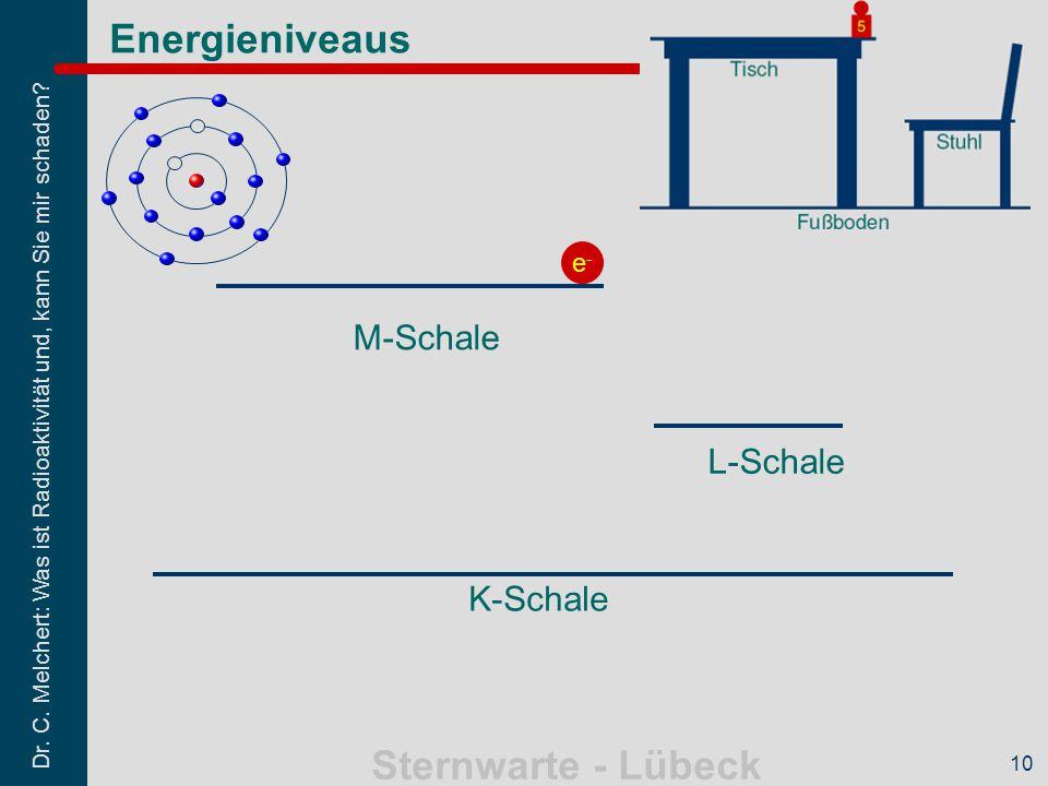 Energieniveaus e- M-Schale L-Schale K-Schale 10