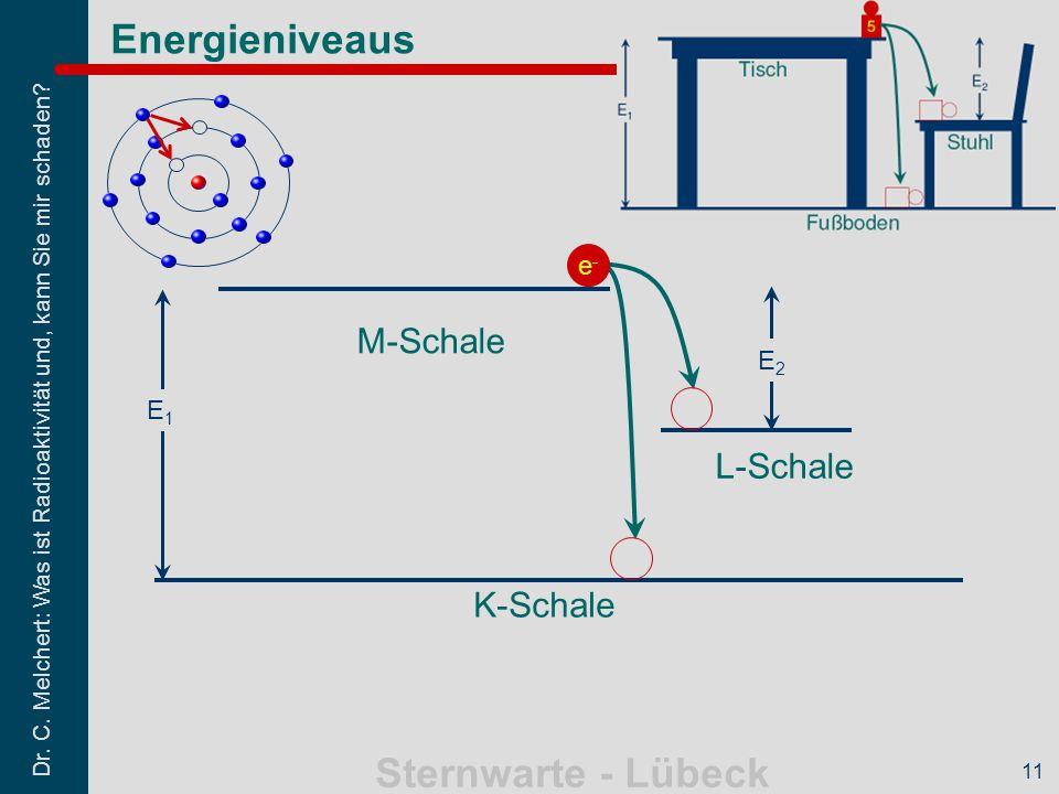 Energieniveaus e- M-Schale E2 E1 L-Schale K-Schale 11