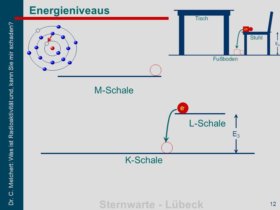 Energieniveaus M-Schale e- L-Schale E3 K-Schale 12