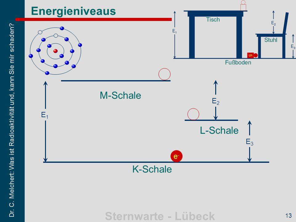 Energieniveaus M-Schale E2 E1 L-Schale E3 e- K-Schale 13