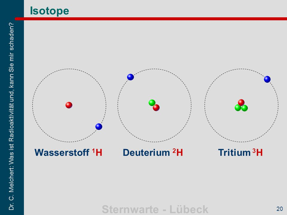 Isotope Wasserstoff 1H Deuterium 2H Tritium 3H 20