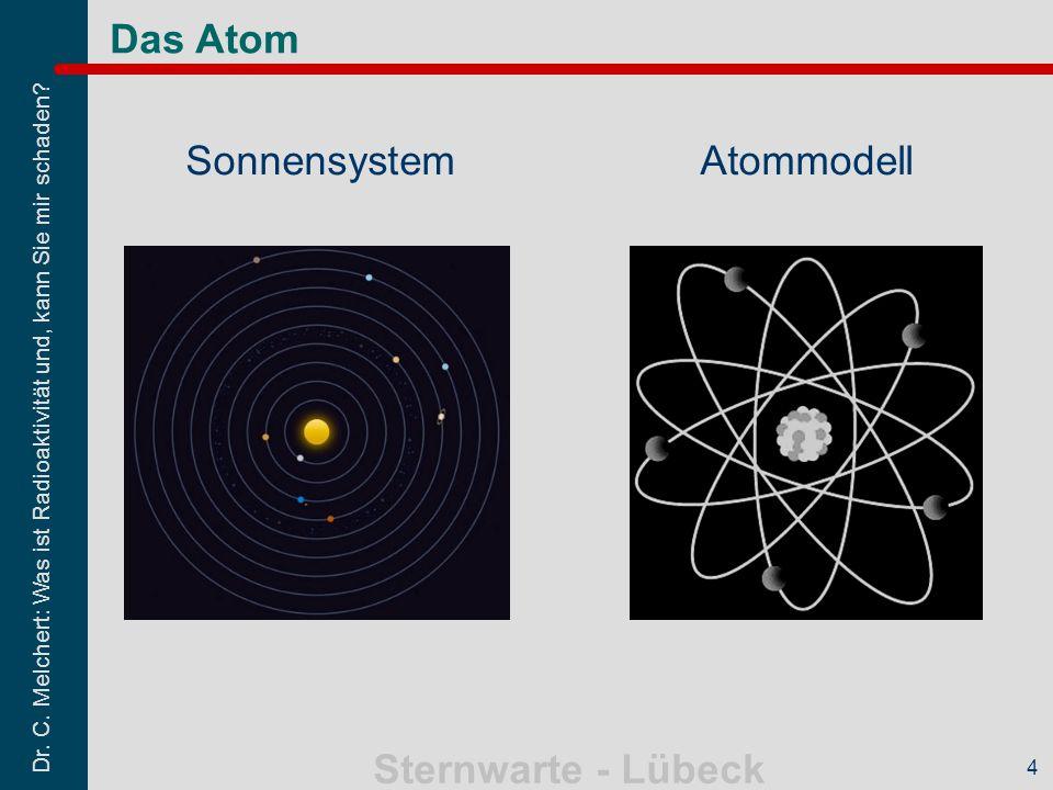 Sonnensystem Atommodell