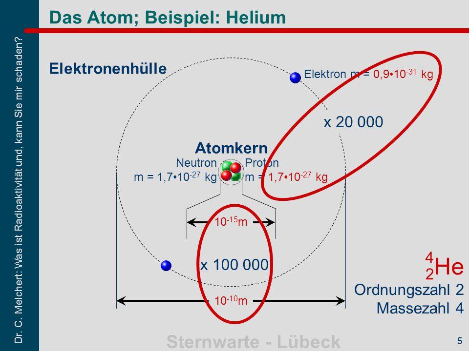 Das Atom; Beispiel: Helium