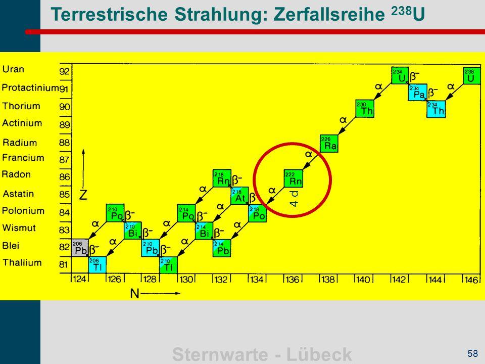 Terrestrische Strahlung: Zerfallsreihe 238U