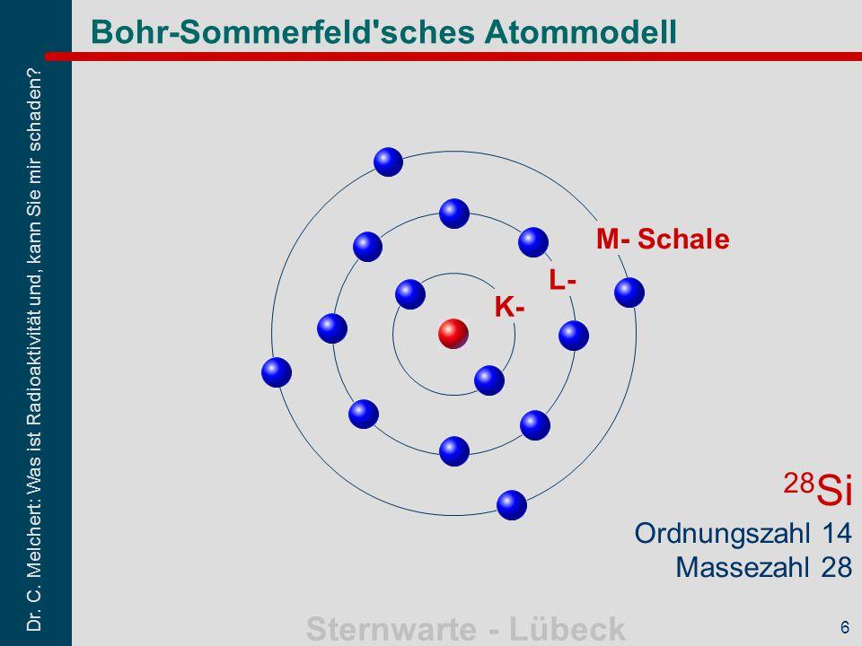 Bohr-Sommerfeld sches Atommodell