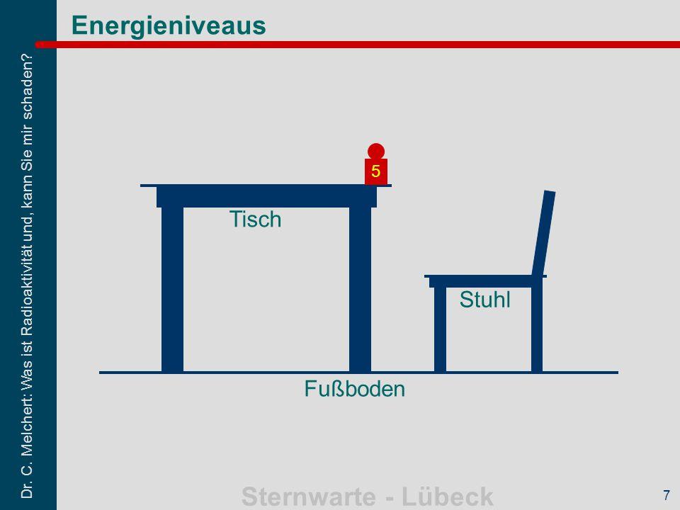 Energieniveaus 5 Tisch Stuhl Fußboden 7