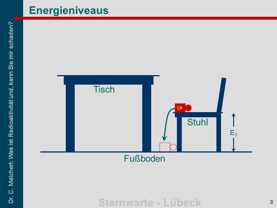 Energieniveaus Tisch 5 Stuhl E3 Fußboden 9