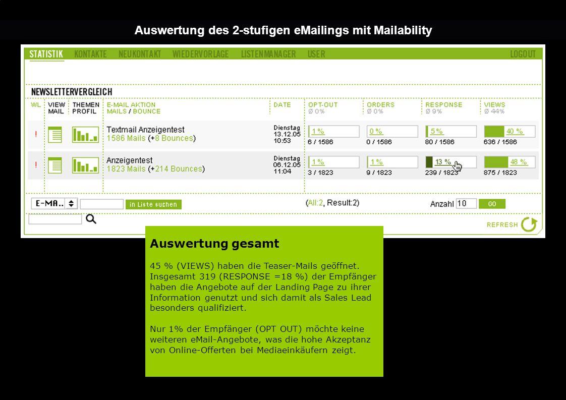 Auswertung des 2-stufigen eMailings mit Mailability