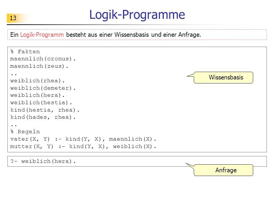 Logik-Programme Ein Logik-Programm besteht aus einer Wissensbasis und einer Anfrage. % Fakten. maennlich(cronus).