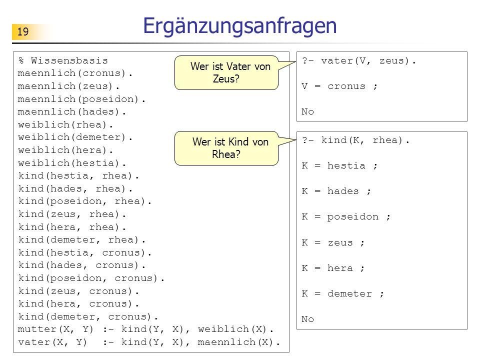 Ergänzungsanfragen % Wissensbasis maennlich(cronus). maennlich(zeus).