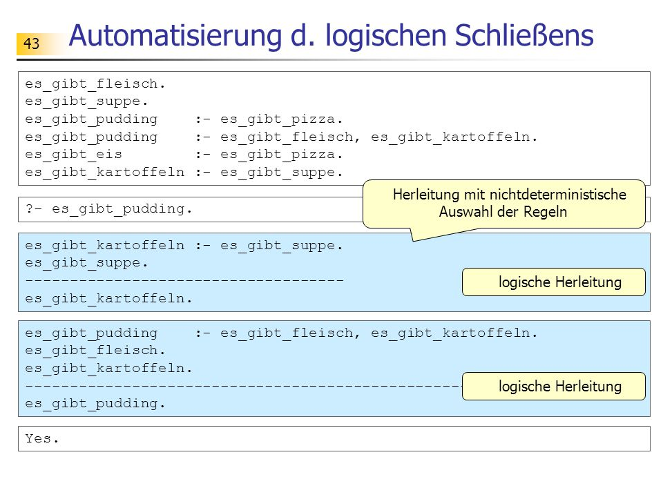 Automatisierung d. logischen Schließens