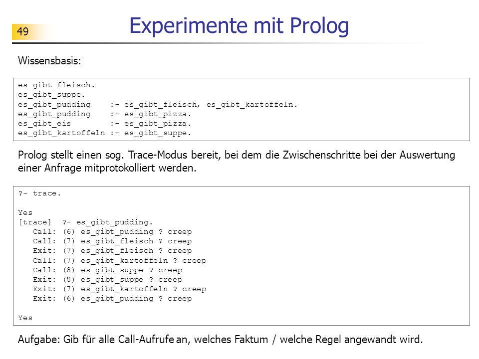 Experimente mit Prolog