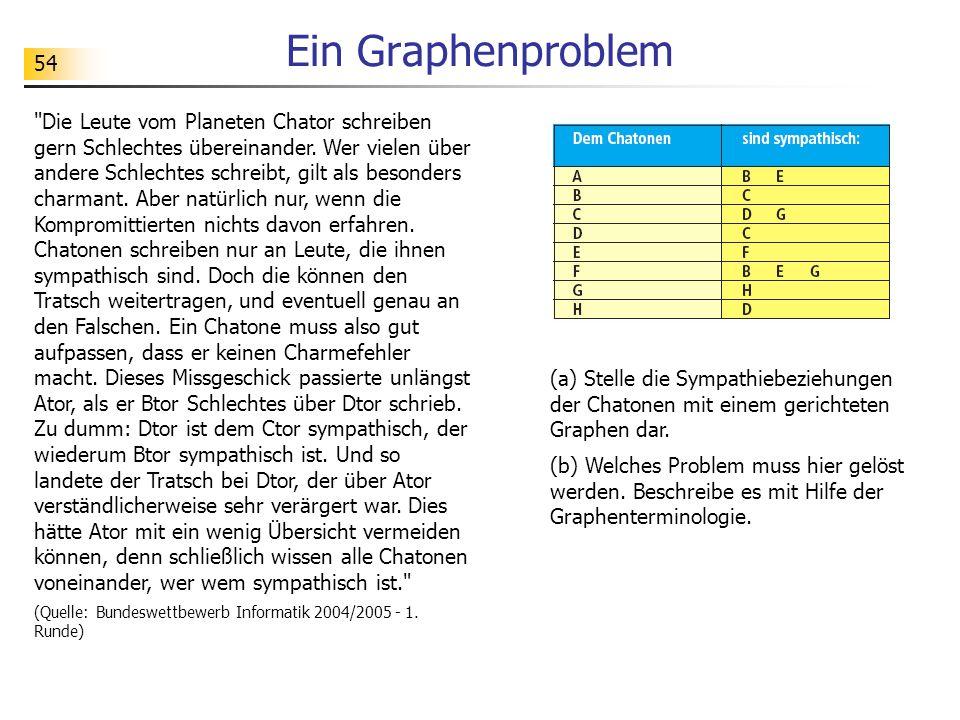 Ein Graphenproblem