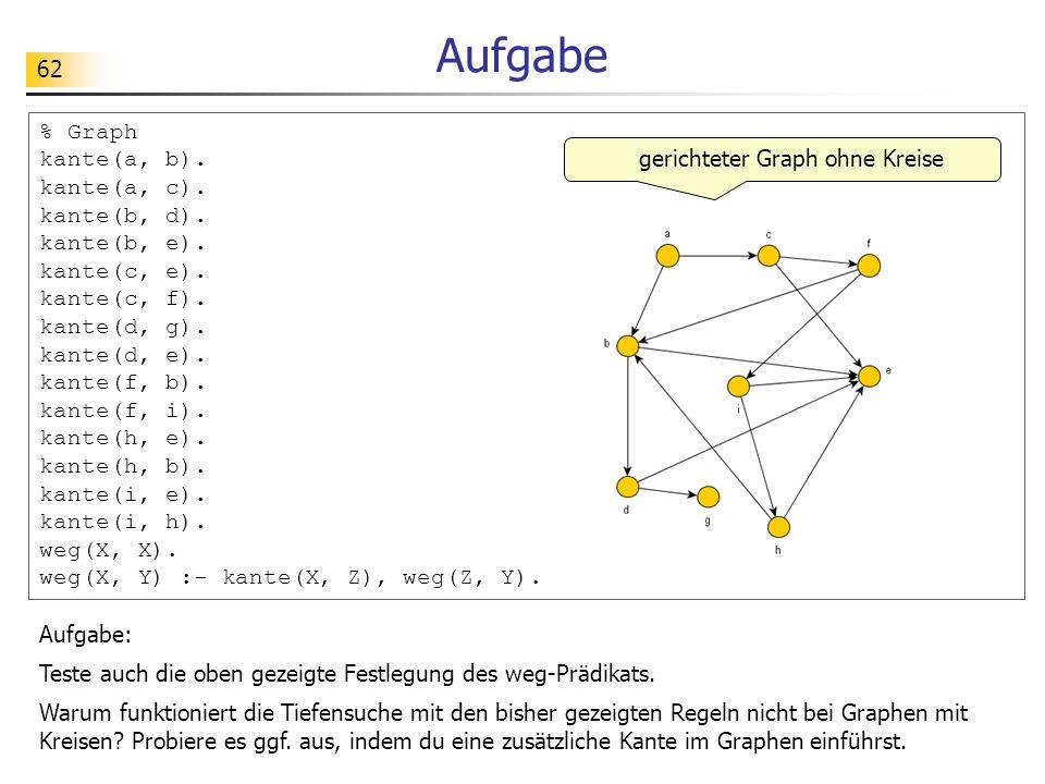 gerichteter Graph ohne Kreise