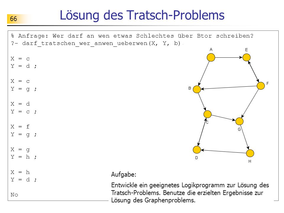 Lösung des Tratsch-Problems