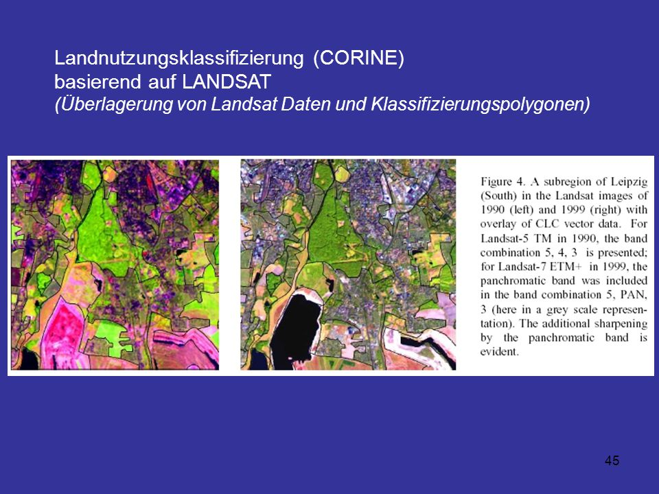 Landnutzungsklassifizierung (CORINE) basierend auf LANDSAT (Überlagerung von Landsat Daten und Klassifizierungspolygonen)