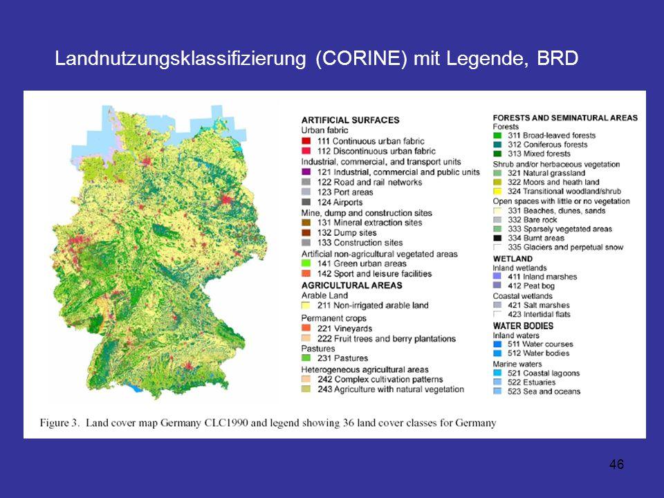 Landnutzungsklassifizierung (CORINE) mit Legende, BRD