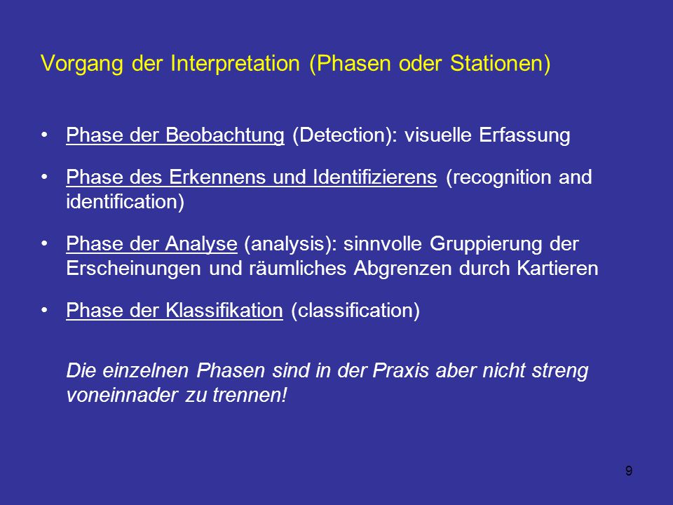 Vorgang der Interpretation (Phasen oder Stationen)