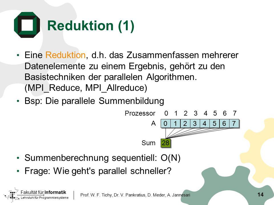 Reduktion (1)