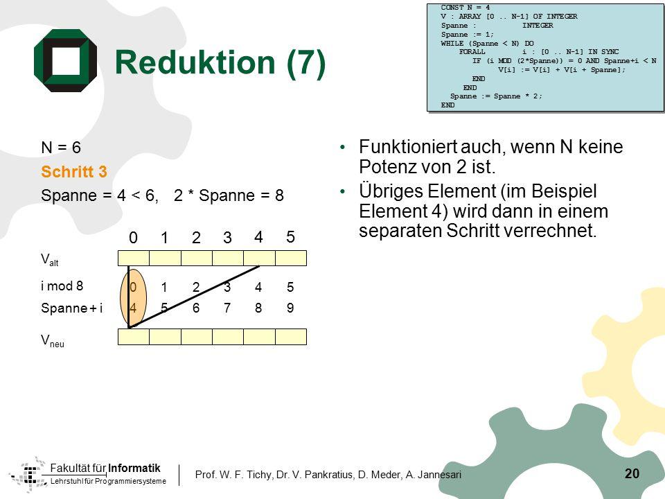 Reduktion (7) Funktioniert auch, wenn N keine Potenz von 2 ist.