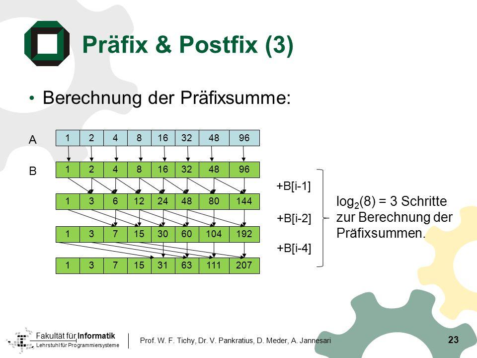 Präfix & Postfix (3) Berechnung der Präfixsumme: