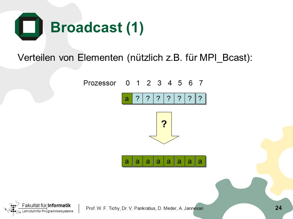 Broadcast (1) Verteilen von Elementen (nützlich z.B. für MPI_Bcast):