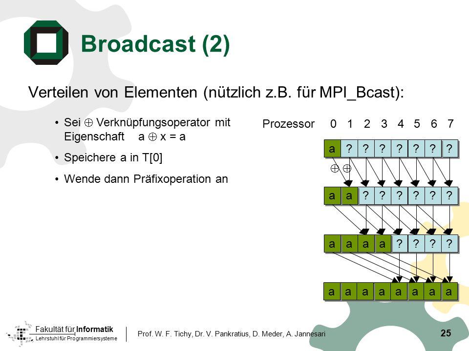 Broadcast (2) Verteilen von Elementen (nützlich z.B. für MPI_Bcast):