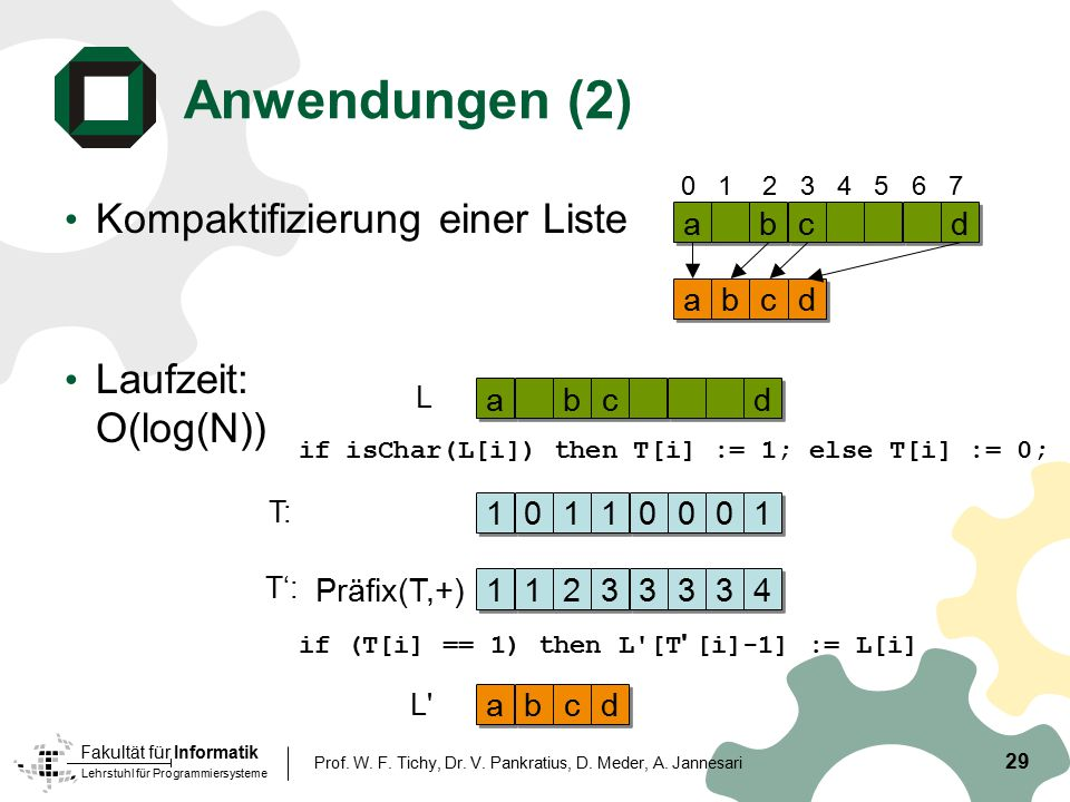 Anwendungen (2) Kompaktifizierung einer Liste Laufzeit: O(log(N)) a b