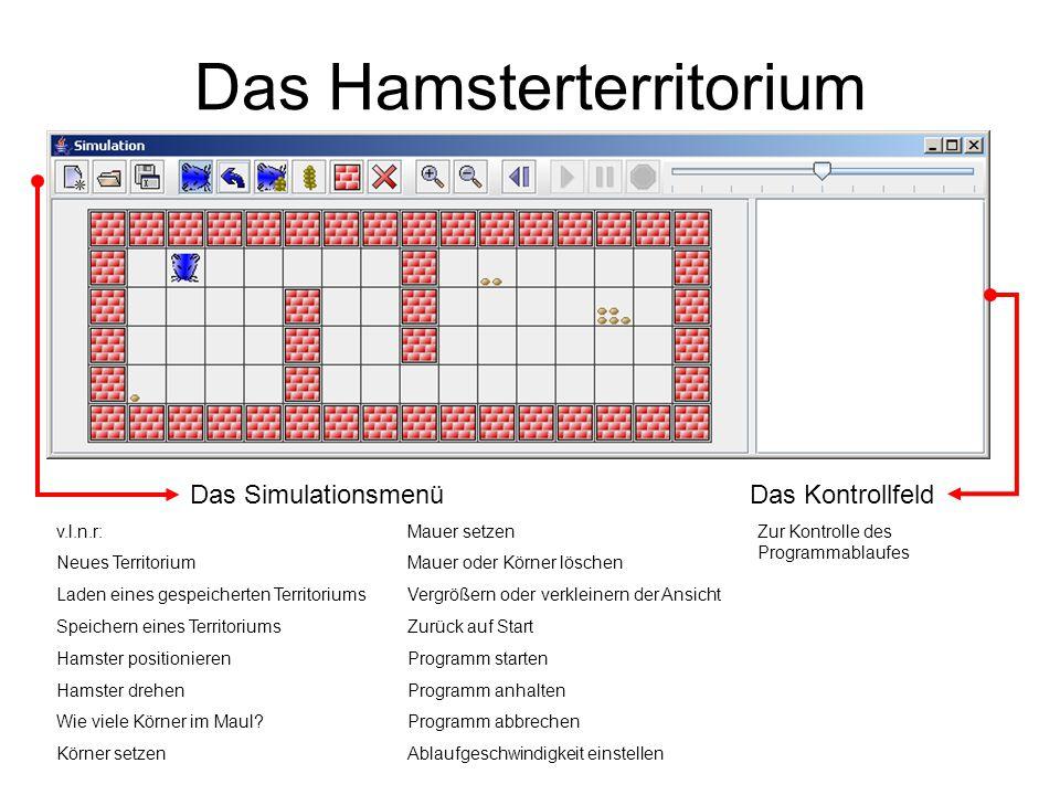 Das Hamsterterritorium