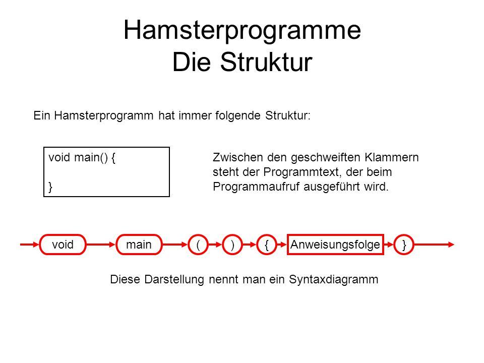 Hamsterprogramme Die Struktur