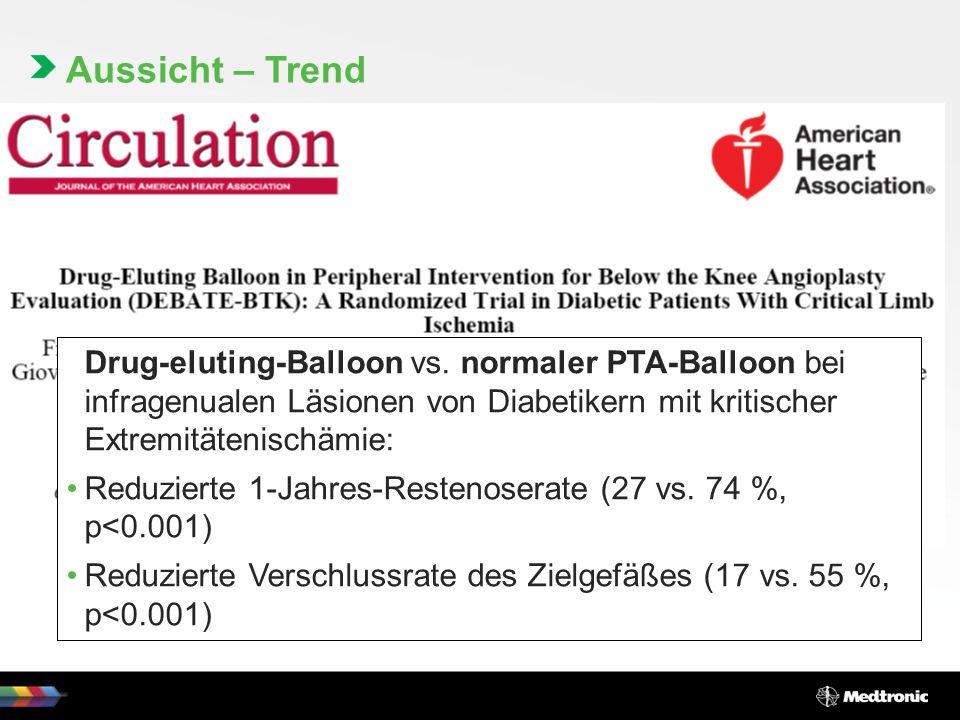 Aussicht – Trend Drug-eluting-Balloon vs. normaler PTA-Balloon bei infragenualen Läsionen von Diabetikern mit kritischer Extremitätenischämie: