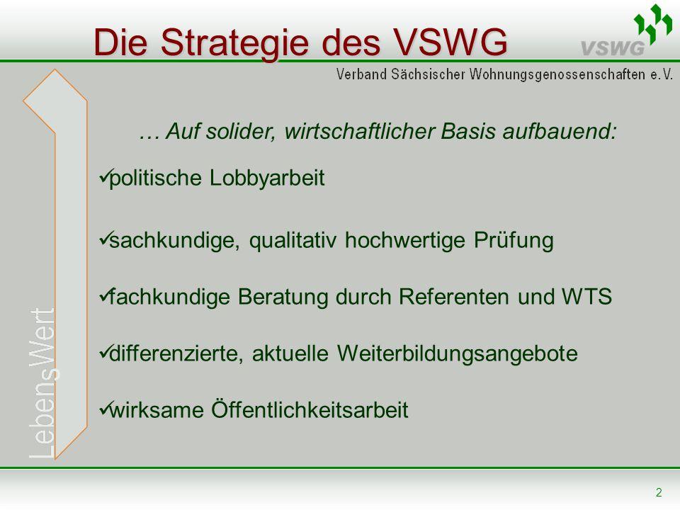 Die Strategie des VSWG … Auf solider, wirtschaftlicher Basis aufbauend: politische Lobbyarbeit. sachkundige, qualitativ hochwertige Prüfung.