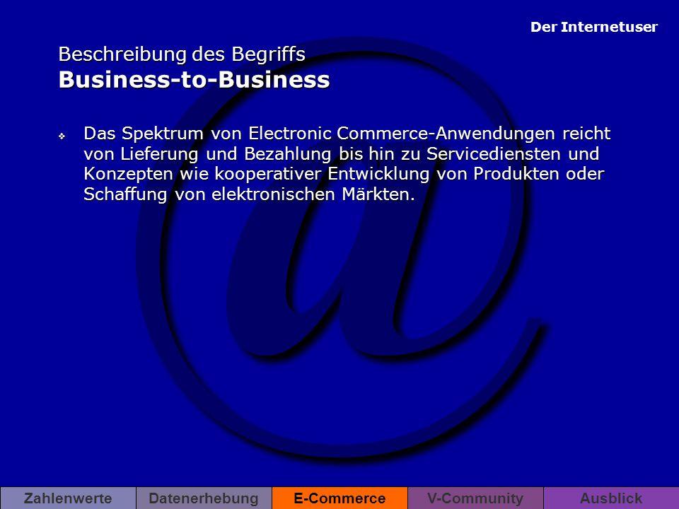 Beschreibung des Begriffs Business-to-Business