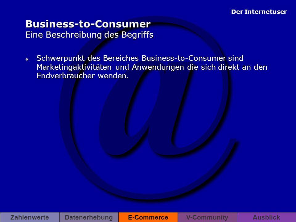 Business-to-Consumer Eine Beschreibung des Begriffs