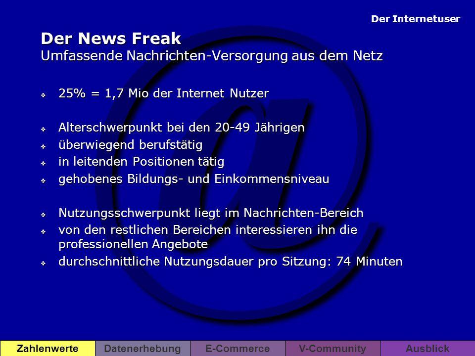 Der News Freak Umfassende Nachrichten-Versorgung aus dem Netz
