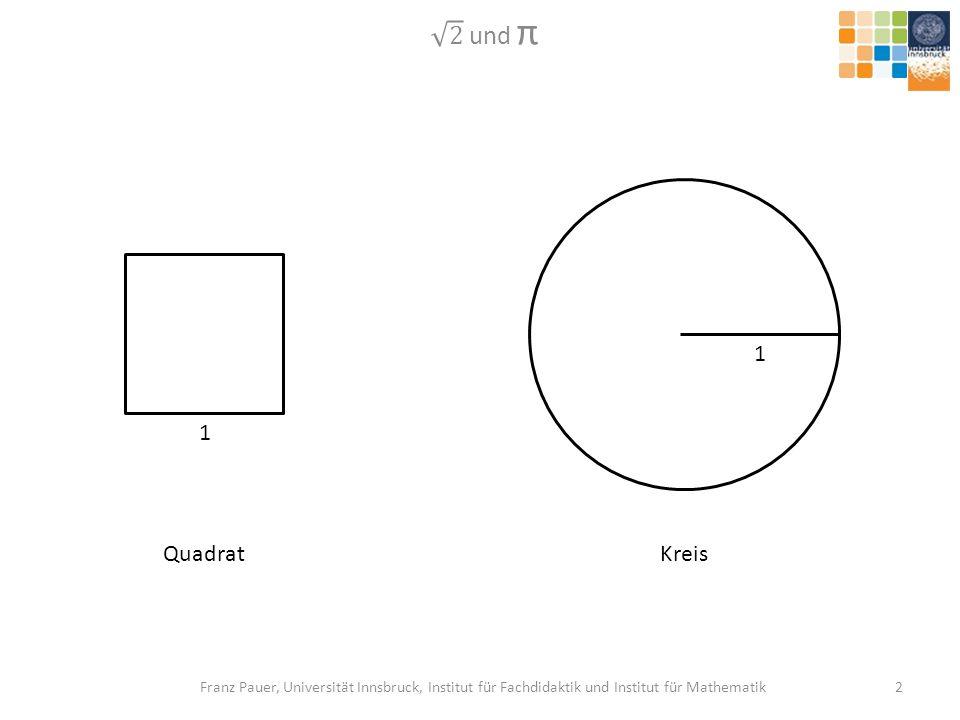 2 und π 1. 1. Quadrat. Kreis.