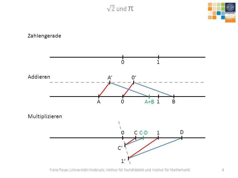 2 und π Zahlengerade 1 Addieren A' 0' A A+B 1 B Multiplizieren C C∙D 1