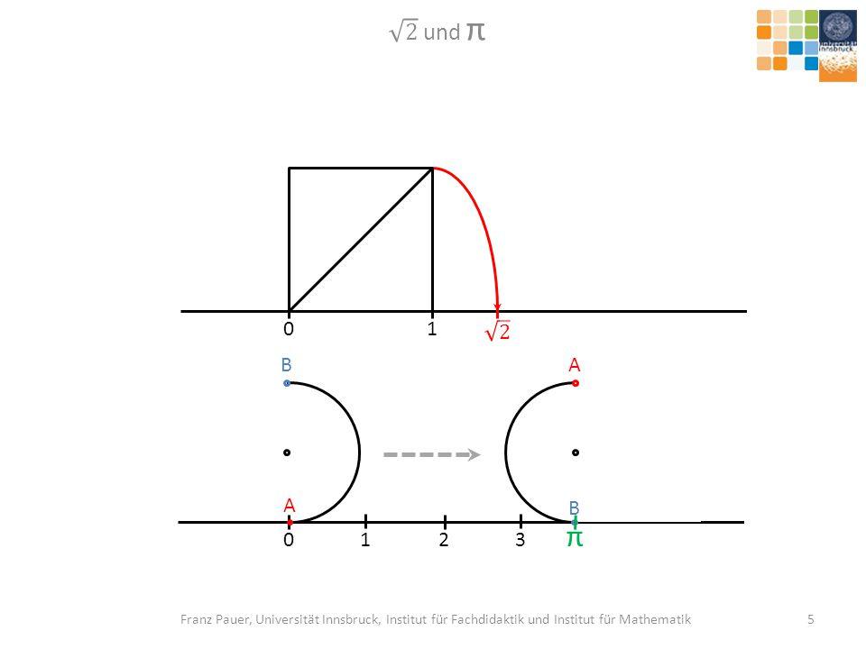 2 und π 1. 2. B. A. A. B. π. 1. 2.