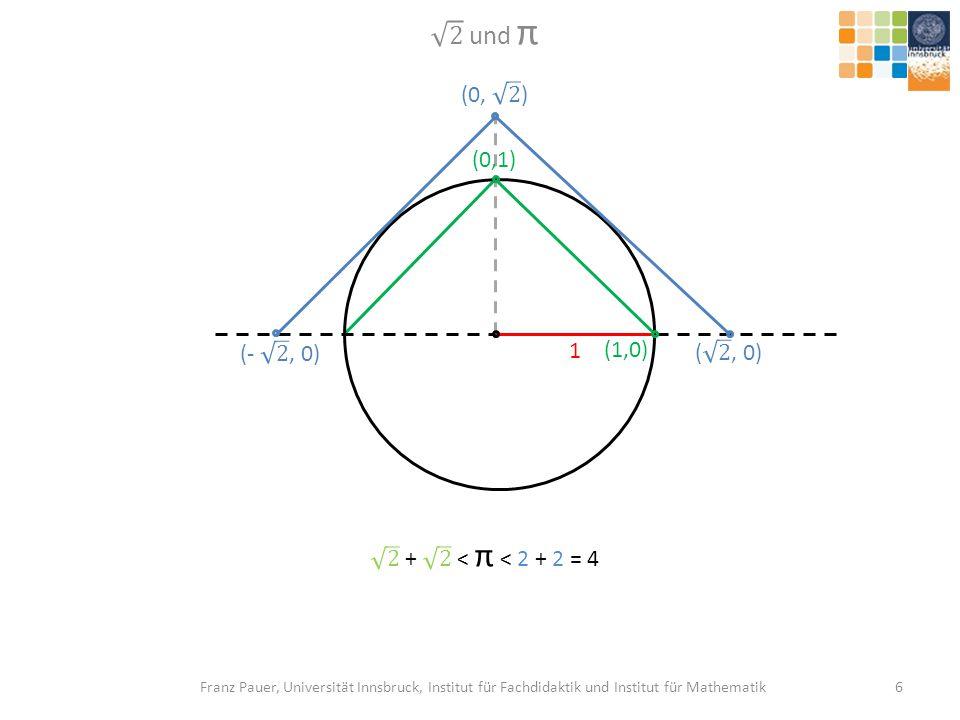 2 und π (0, 2 ) (0,1) (- 2 , 0) 1. (1,0) ( 2 , 0) 2 + 2 < π < 2 + 2 = 4.
