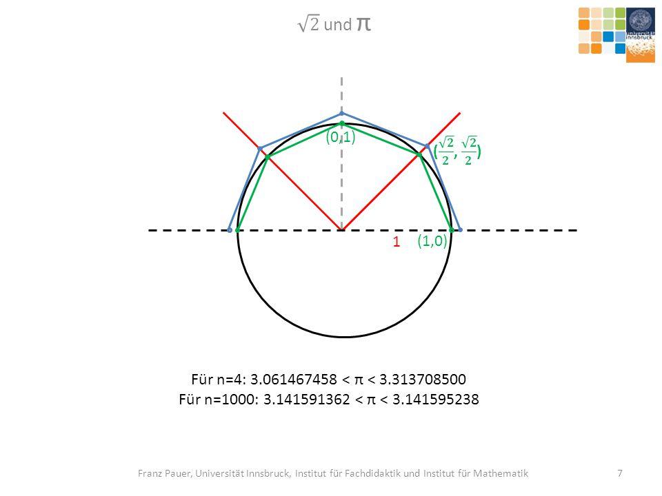 2 und π (0,1) ( 𝟐 𝟐 , 𝟐 𝟐 ) 1. (1,0) Für n=4: 3.061467458 < π < 3.313708500. Für n=1000: 3.141591362 < π < 3.141595238.